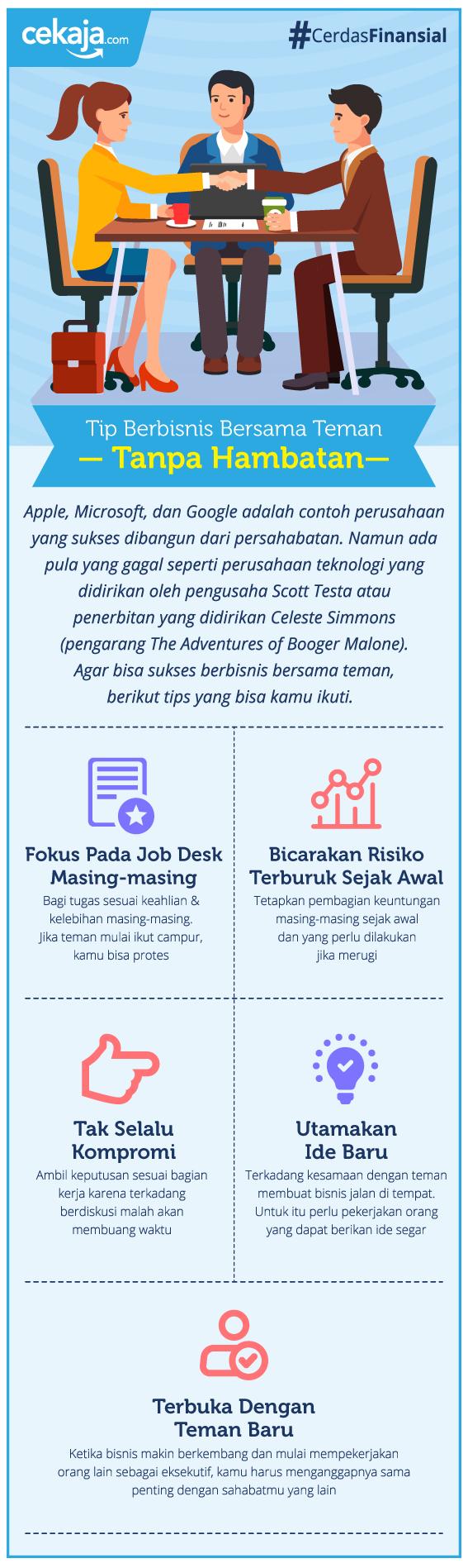 infografis-tips berbisnis dengan teman - CekAja.com