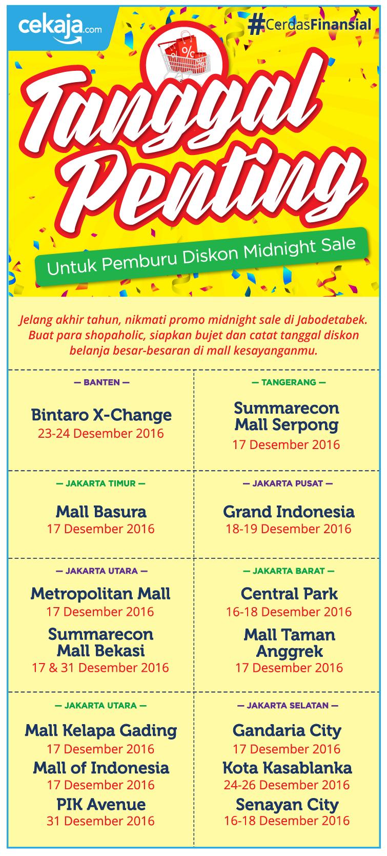 infografis-tanggal midnight sale - CekAja.com
