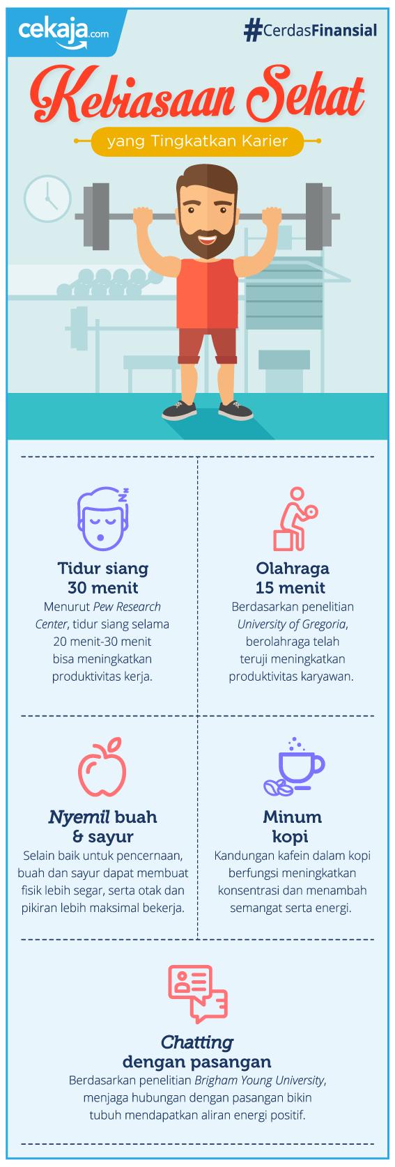infografis_kebiasaan sehat di kantor - CekAja.com