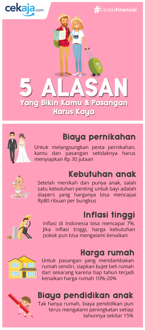 infografis-pasangan kaya - CekAja.com