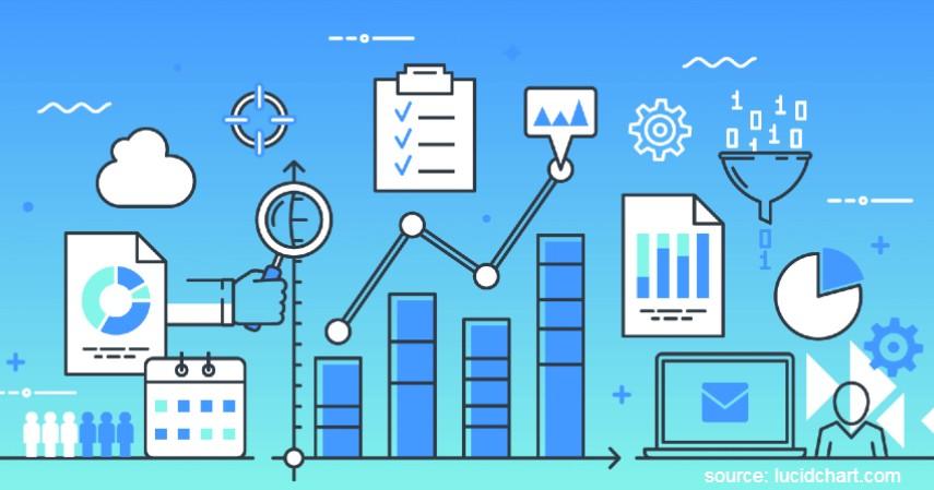 Memiliki kemampuan analisis dan teliti - Bisnis Videografi 6 Langkah yang Bisa Kamu Terapkan Biar Sukses