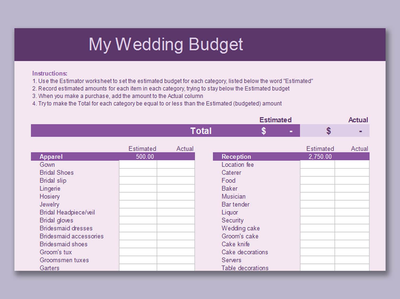 Modal terbatas 5 - Prinsip Bisnis Wedding Organizer yang Perlu Kamu Ketahui