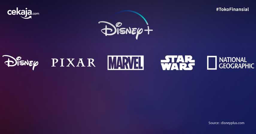 Mengenal 7 Brand Besar yang Dimiliki Kerajaan Disney