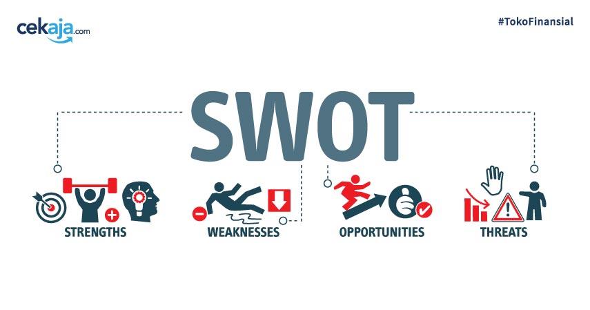 Ini Pengertian Analisis SWOT dalam Marketing