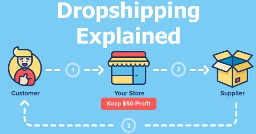 Dropshipper - Lima Ide Bisnis Online Modal Kecil yang Menjanjikan