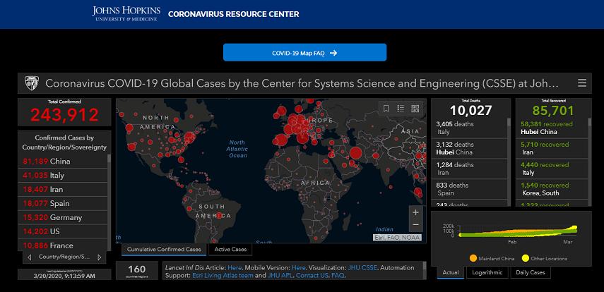 John Hopkins - Cek Situs Informasi Penyebaran Corona Real Time