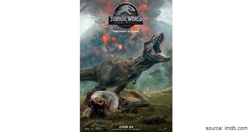 Jurassic World - Film Hollywood dengan Pendapatan Terbesar Sepanjang Masa