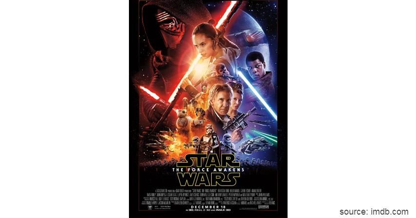Star Wars Episode VII – The Force Awakens - Film Hollywood dengan Pendapatan Terbesar Sepanjang Masa