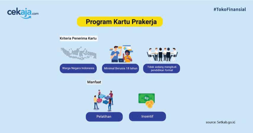 Cara Daftar Program Kartu Prakerja