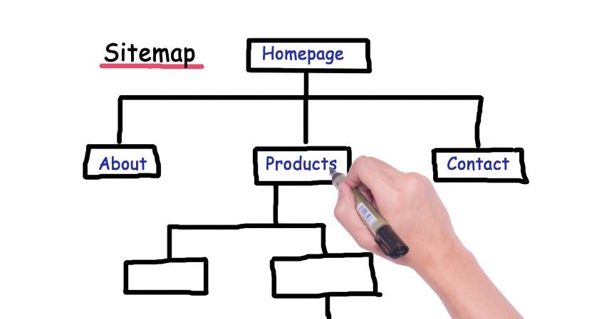 Membuat navigasi situs - 9 Cara Mengembangkan Bisnis Online yang Wajib Dilakukan Pebisnis