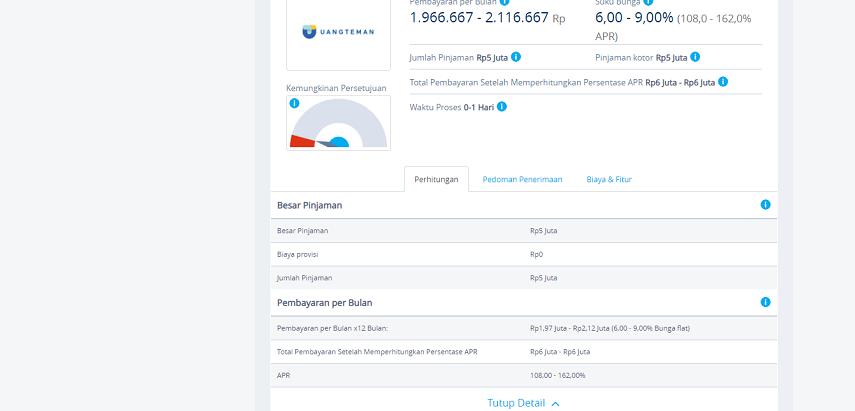 Klik selengkapnya di bagian UangTeman untuk mengetahui informasi terkait perhitungan pedoman penerimaan beserta biaya & fiturnya