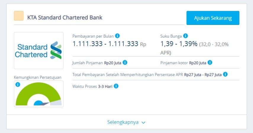 Cara Apply Pinjaman KTA Standard Chartered Melalui CekAja - Pilih Pinjaman KTA Standard Chartered