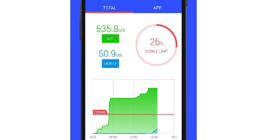 Data Usage Monitor - Aplikasi Penghemat Kuota Terbukti Paling Ampuh