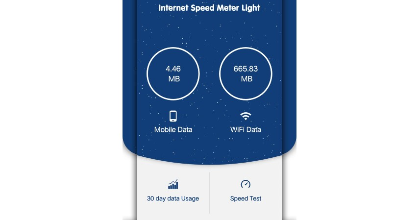 Internet Speed Meter Lite - Aplikasi Penghemat Kuota Terbukti Paling Ampuh