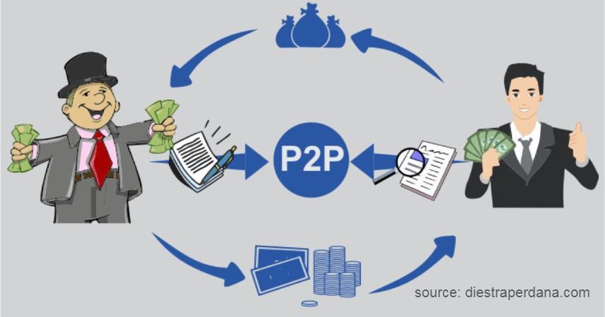 Investasi P2P Lending - Peluang Investasi Terbaik 2021 yang Menjanjikan