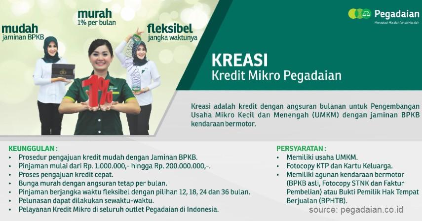 Pinjaman Kreasi - 4 Jenis Pinjaman Tunai di Pegadaian