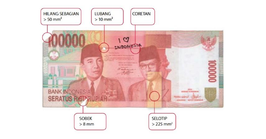 Cara dan Syarat Menukarkan Uang Rusak di BI - Kriteria Uang yang Tak Layak Edar