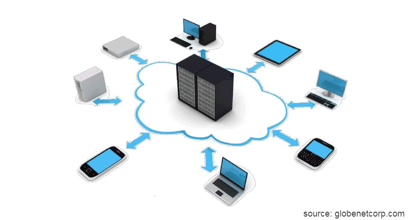 LAN Local Area Network - 4 Jenis Jaringan Internet