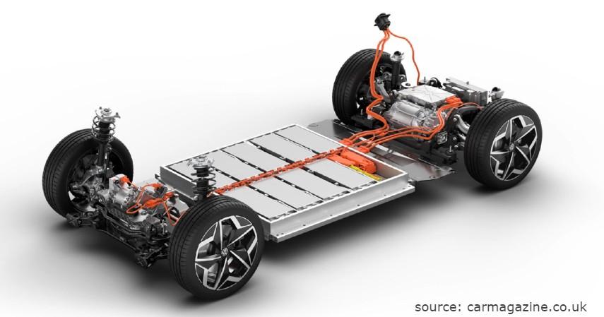 Usia Baterai Mobil Listrik - Usia Baterai Mobil Listrik Tahan Berapa Lama Sih