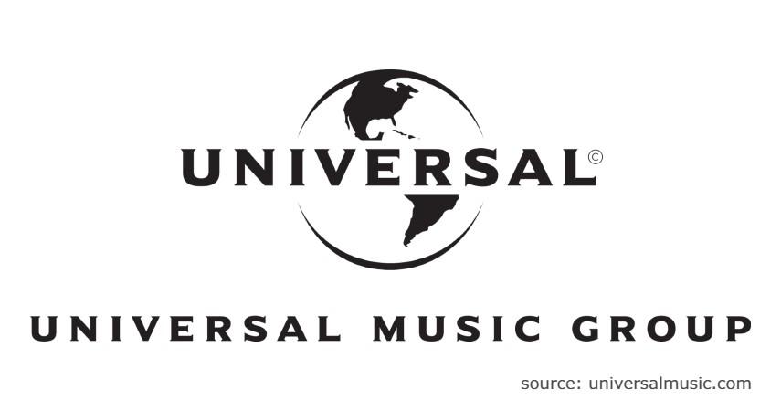 Major Label - 3 Jenis Label Rekaman Musik