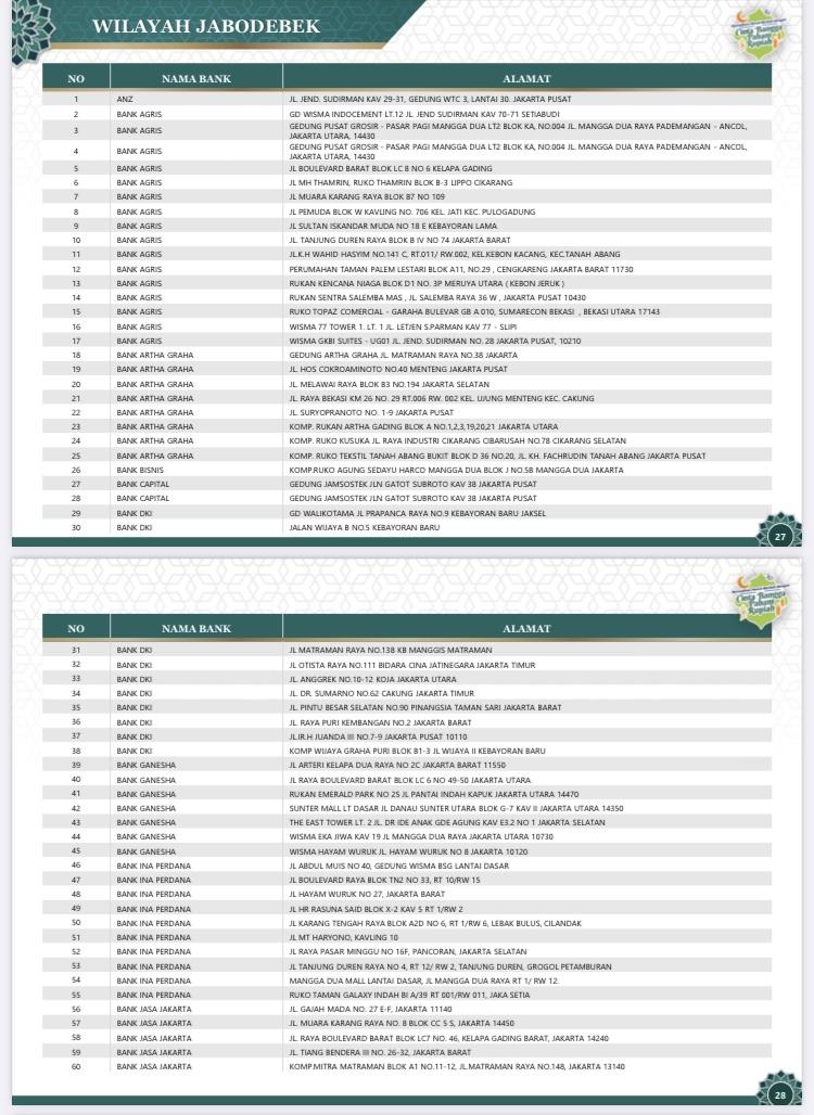 Jadwal dan Lokasi Penukaran Uang Lebaran 2021 Wilayah Jabodebek1