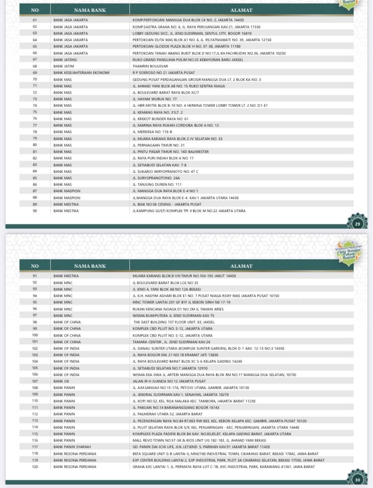 Jadwal dan Lokasi Penukaran Uang Lebaran 2021 Wilayah Jabodebek2