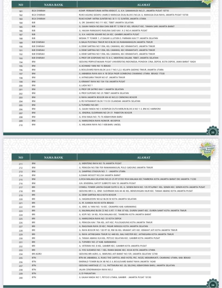 Jadwal dan Lokasi Penukaran Uang Lebaran 2021 Wilayah Jabodebek4