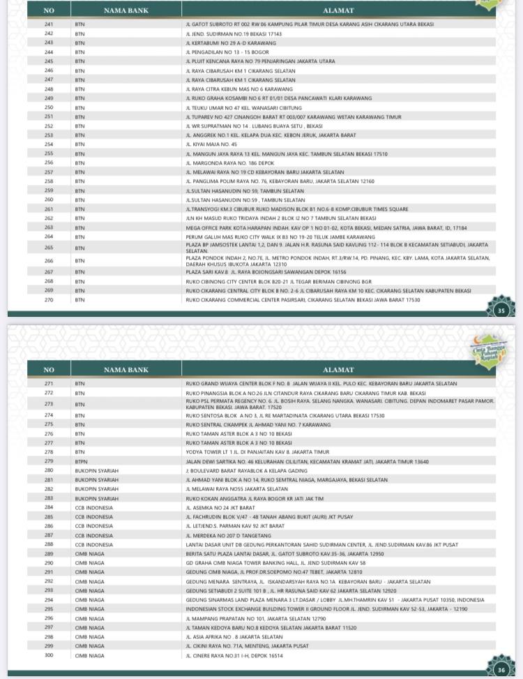 Jadwal dan Lokasi Penukaran Uang Lebaran 2021 Wilayah Jabodebek5