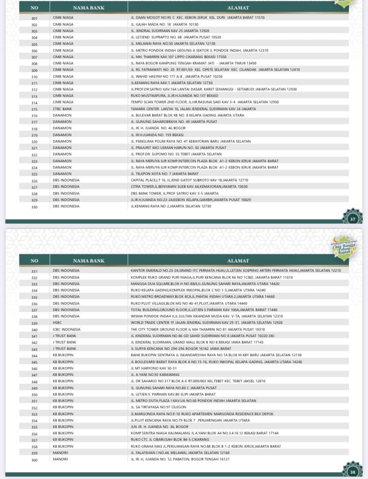 Jadwal dan Lokasi Penukaran Uang Lebaran 2021 Wilayah Jabodebek6