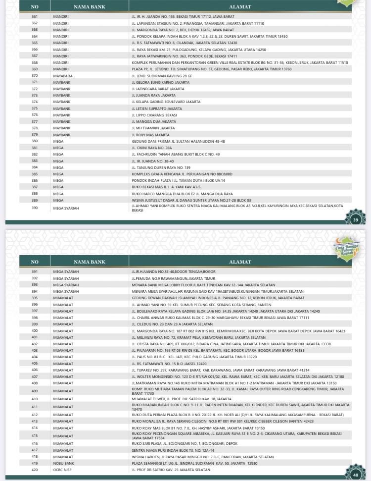 Jadwal dan Lokasi Penukaran Uang Lebaran 2021 Wilayah Jabodebek7