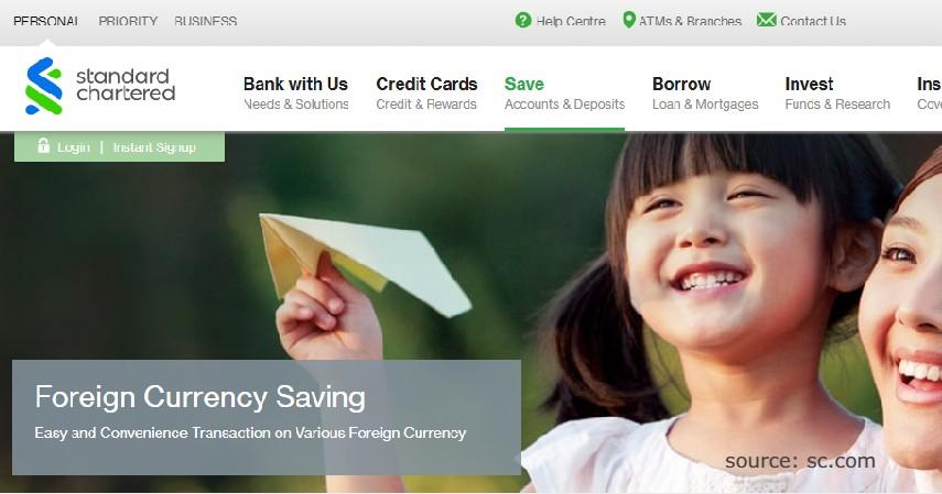 Foreign Currency Saving - Produk Tabungan Standard Chartered Bank