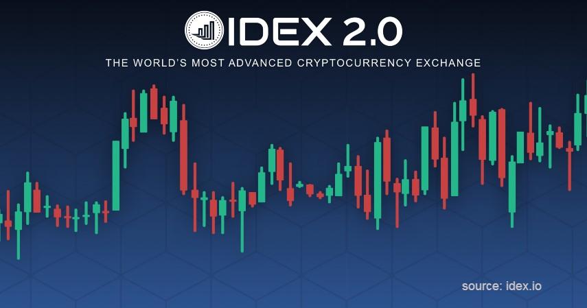 Idex - Daftar Broker Bitcoin Berizin Bappebti