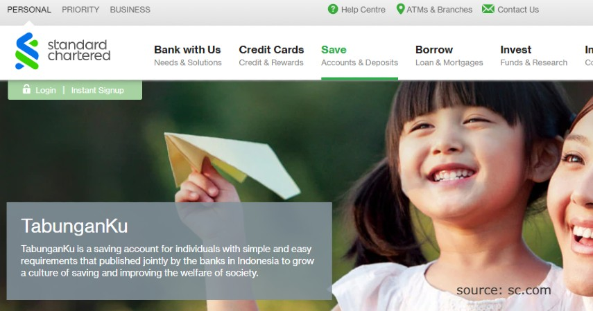 TabunganKu - Produk Tabungan Standard Chartered Bank