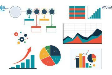 Strategi UMKM Untuk Meningkatkan Penjualan